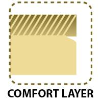 Comfort layer